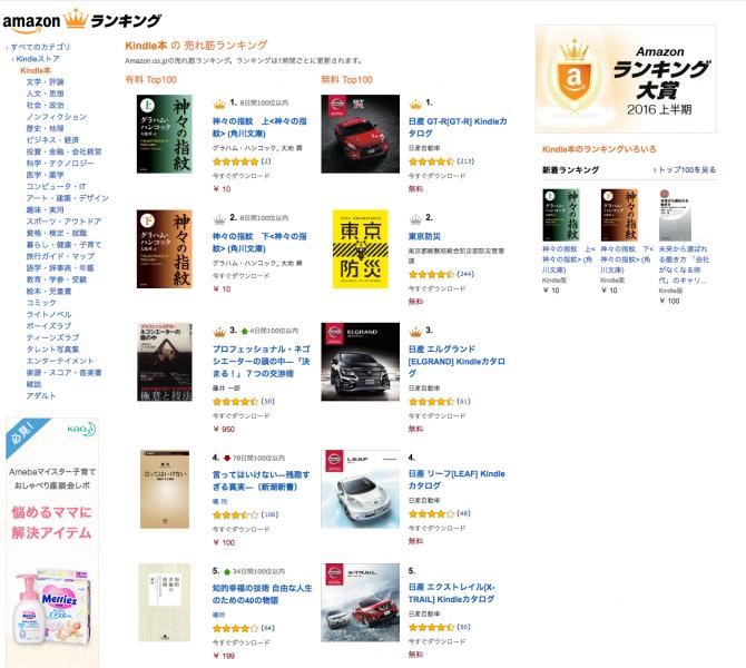 無料本のトップは「東京防災」と日産車のカタログ
